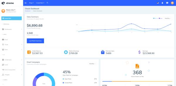 Xtreme Angular Dashboard in Best Angular 8 Admin Dashboard Templates