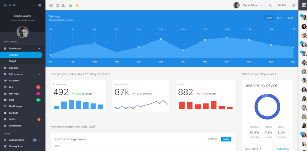 Fuse in Best Angular 8 Admin Dashboard Templates