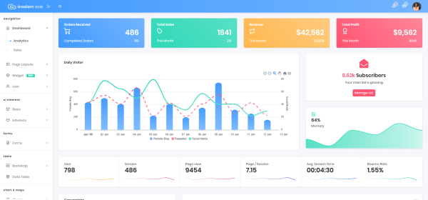 Gradient Able Angular in Best Angular 8 Admin Dashboard Templates