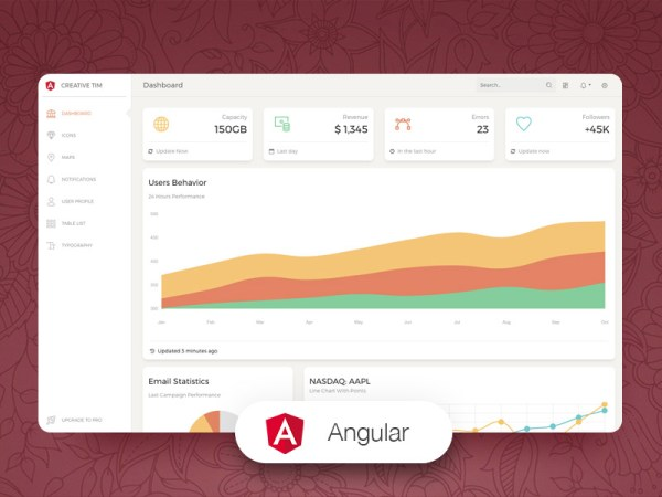 Paper Dashboard Best Angular Free Angular Admin Template