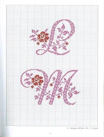 letras L M