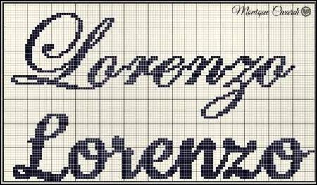 Lorenzo 4