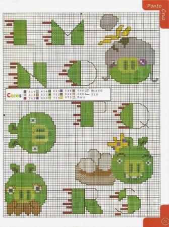 Angry Birds alfabeto 03 em ponto cruz