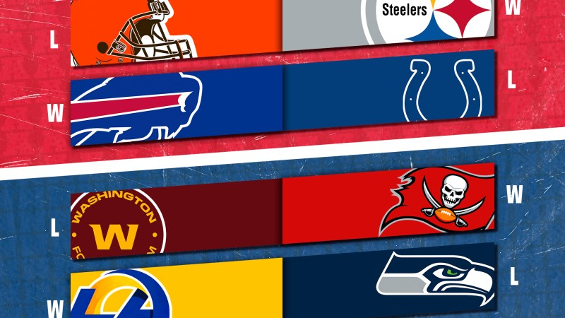 Why Your Team Wins The Super Bowl: NFC Edition