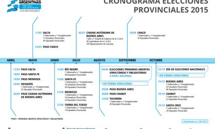#Elecciones2015 – El Mapa y la Agenda Electoral de 2015