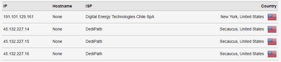 DNSLeakTest's test - 4 US Servers