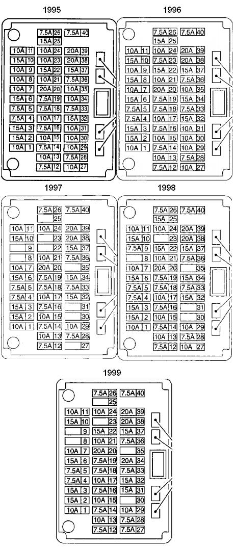 1996 nissan maxima fuse box diagram  wiring diagrams