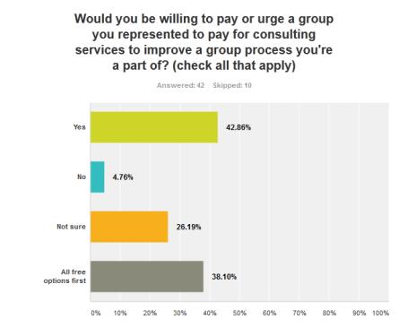 2015-8-19 Market Survey- Paying