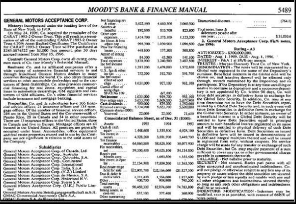 Página do Moody's Manual