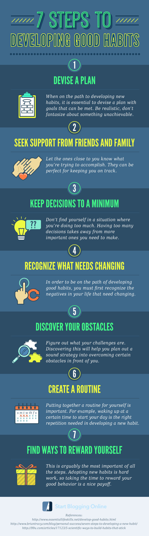 7 Amazing Steps To Developing Good Habits