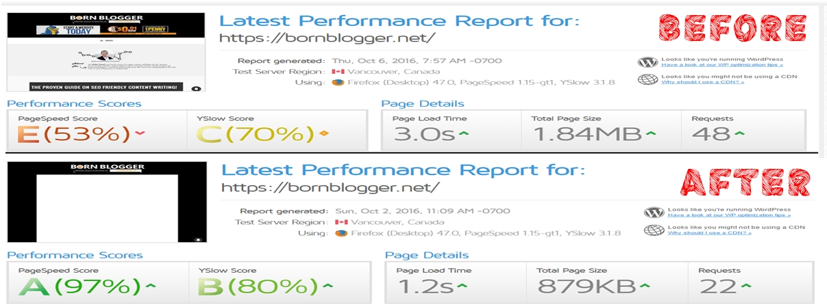 WPRocket - Best Caching Plugin For WordPress