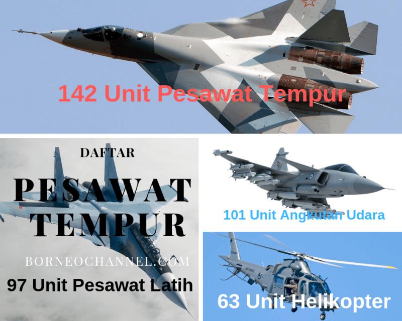 daftar pesawat tempur indonesia 2018