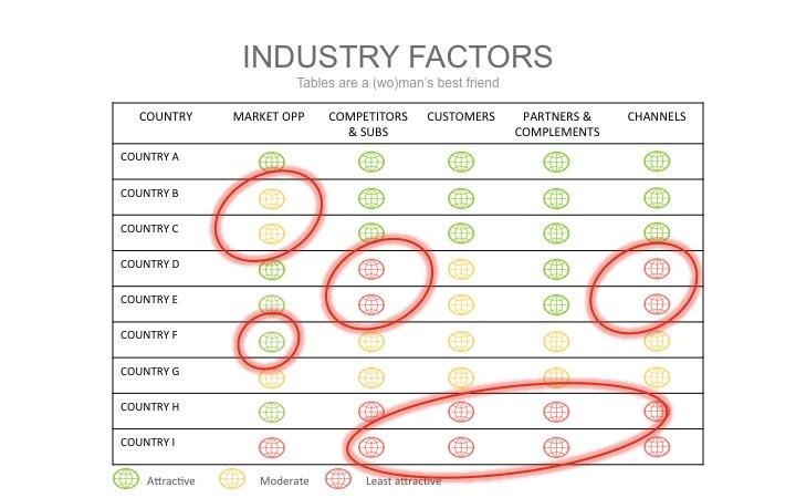 7-IndustryFactors