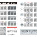 LAOWA 10mm F2.0 Zero-D MFT 解像力チェックテスト 実写チャート結果