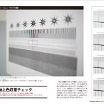 銘匠光学 TTArtisan 35mm f/1.4 C 軸上色収差チャートチェック