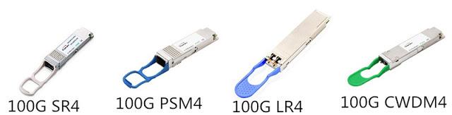 principales tipos de modulos opticos QSFP28