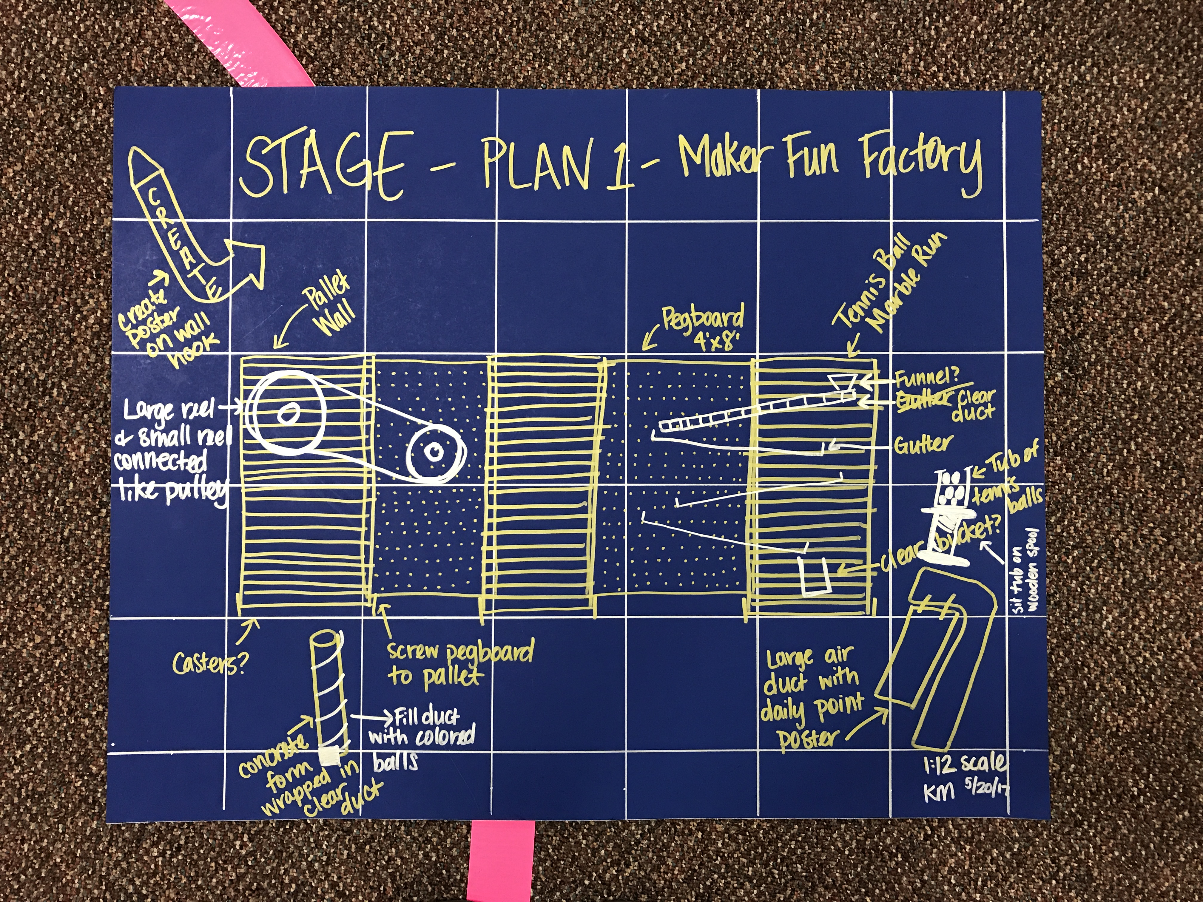How to make blueprints for under 1 maker fun factory vbs i am thrilled with the maker fun factory curriculum especially considering our current culture and the uncertainty our kids often experience with malvernweather Image collections