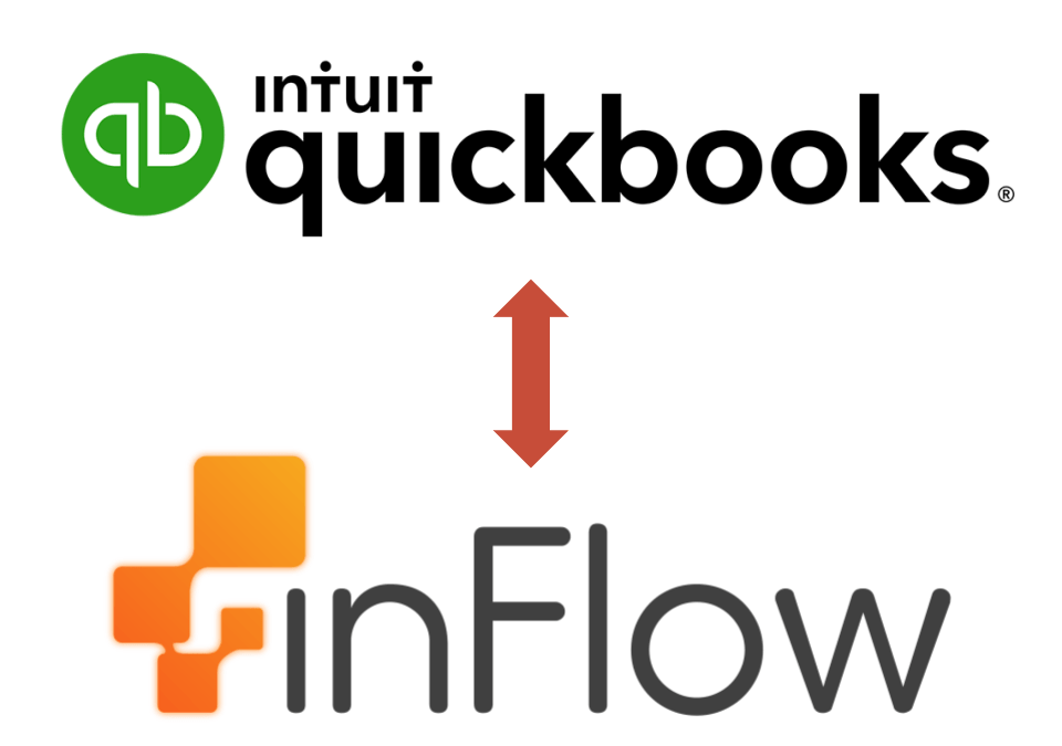 Quickbooks Online and Ecommerce Integration