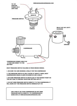 Water Pressure Switch Instructions