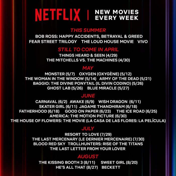 Netflix images, Monster, Fatherhood, Bob Ross: Happy Accidents, Betrayal and Greed