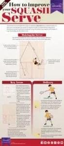 Squash Serve-How To Improve Easily?