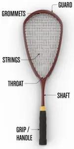 Squash Racket Parts