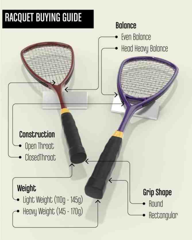Squash Racket Buyer Guide