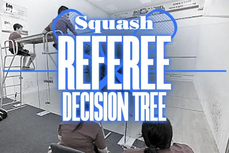 SquashRefereeDecisionTree-2