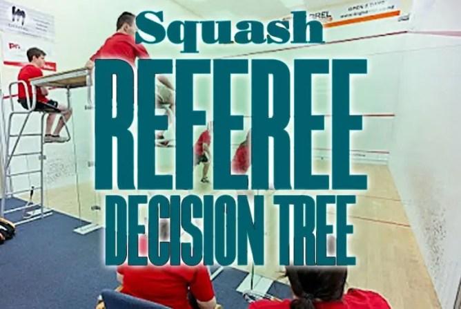 Squash Referee Decision Tree