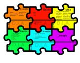 17. MY PUZZLE PIECES: I reflected on my practice using categories from BARRIE BENNETT.