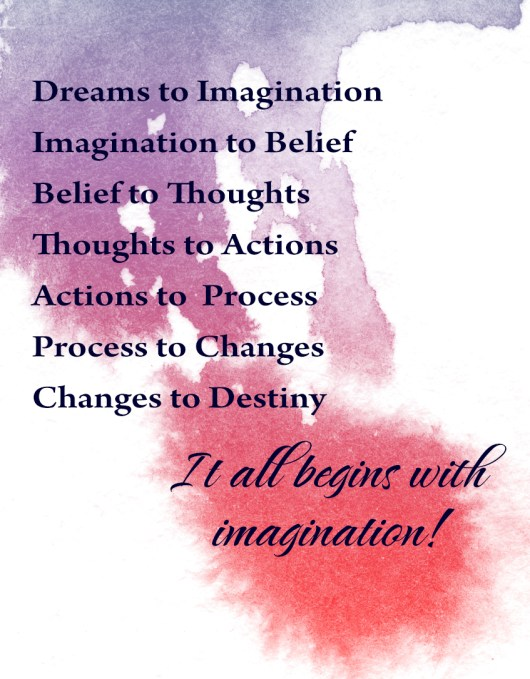 Dreams to Imagination