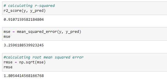 Linear regression evaluation by R-squared and RMSE