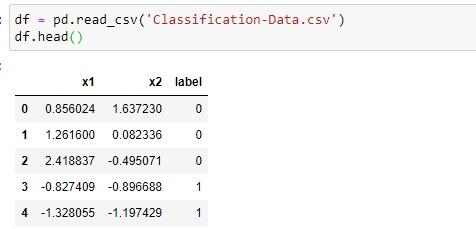 Logistic Regression Binary Classification Data