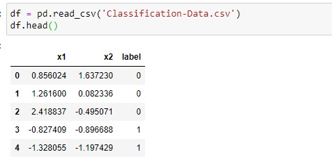 Logistic Regression Binary Classification Data