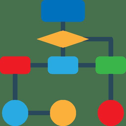 Dialogflow Architecture