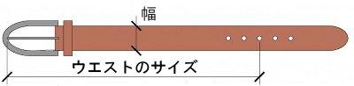 ベルトサイズの測り方