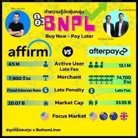 BNPL Battle Round: Affirm vs Afterpay