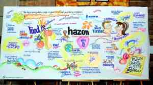 Mural created at the 2012 Hazon Rocky Mountain Jewish Food Summit.