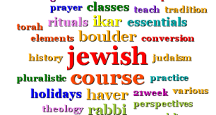 word cloud of Jewish terms