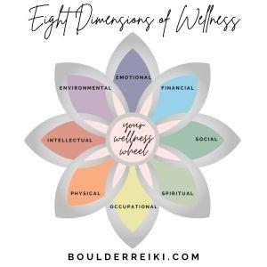 eight pillars of wellness