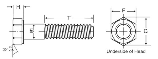 ASTM F3125-A325 - Precision Bolts
