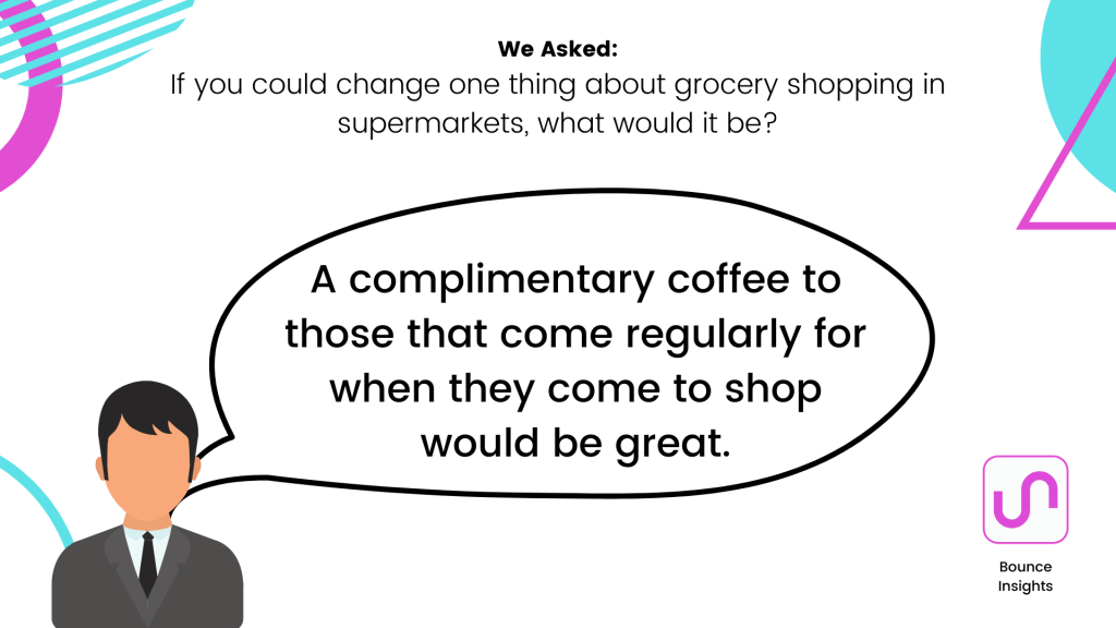 "Infographic of the response ""A complimentary coffee to those that come regularly for when they come to shop would be great."" to the question ""If you could change on thing about grocery shopping in supermarkets, what would it be?"""