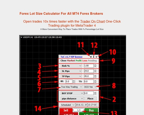 Trader On Chart - Position Size Calculator and MT4 Trade Panel