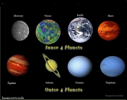 The solar system - The Boundless Universe