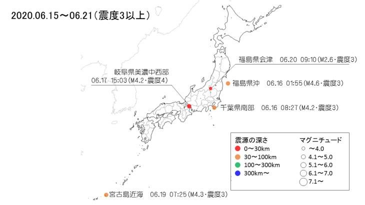 【地震情報】2020.06.15~06.21|福島・千葉・岐阜・宮古で震度3以上を観測・・・巨大地震の前兆説も