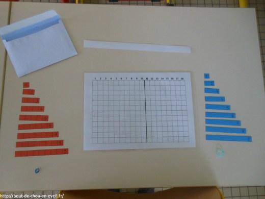 Materiel Montessori reglettes rouges et bleues