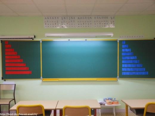Matériel Montessori, tableau à bandes de l'addition grand format