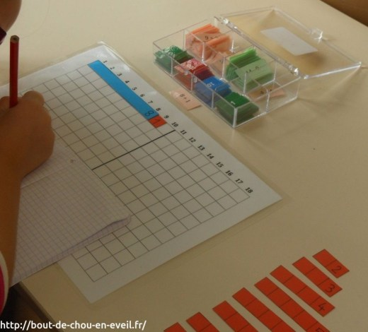 Activité Montessori pour mémoriser les tables d'addition