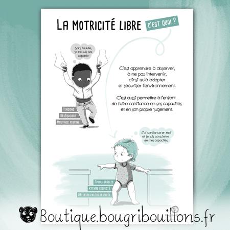 La motricité libre - Affiche 3 - L'acquisition de la marche - Affiche Bougribouillons Petite enfance