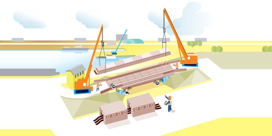 Eerste circulaire viaduct van Nederland (artikel) Beeld Rijkswaterstaat